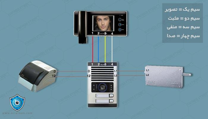 راهنمای نصب آیفون تصویری الکتروپیک